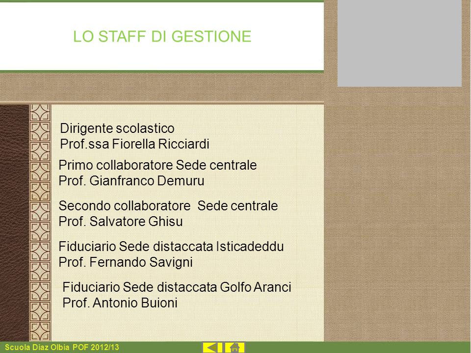 LO STAFF DI GESTIONE Dirigente scolastico Prof.ssa Fiorella Ricciardi