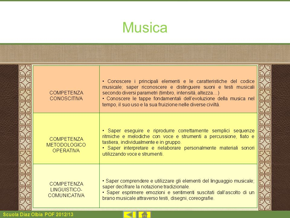Musica COMPETENZA CONOSCITIVA