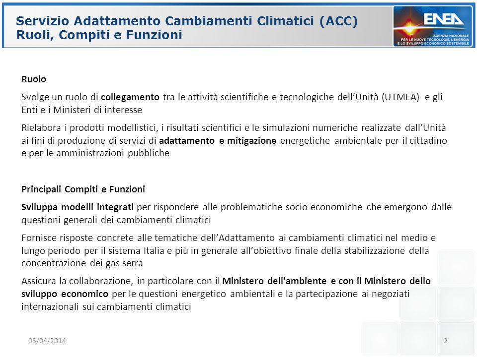 Servizio Adattamento Cambiamenti Climatici (ACC) Ruoli, Compiti e Funzioni