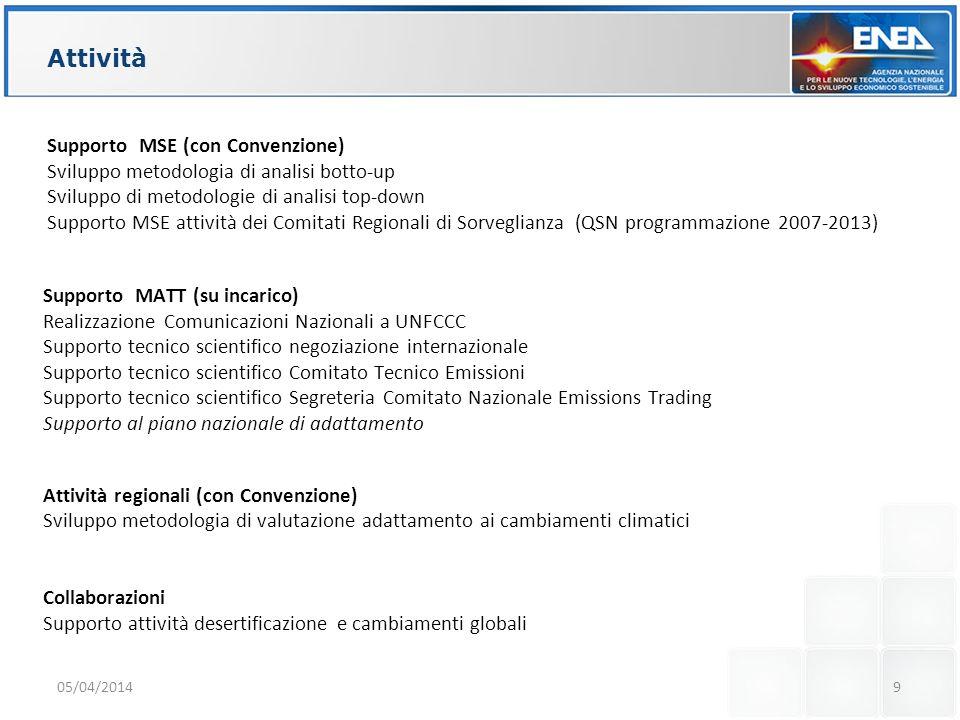 Attività Supporto MSE (con Convenzione)