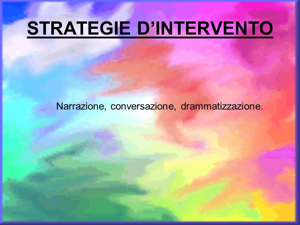 STRATEGIE D'INTERVENTO
