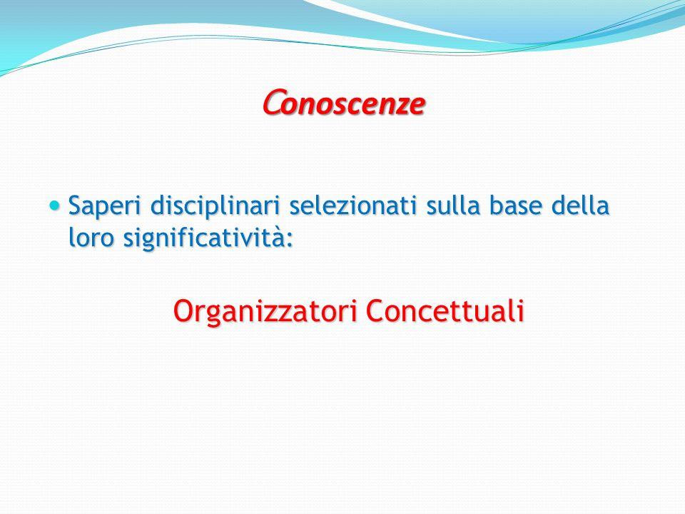Organizzatori Concettuali