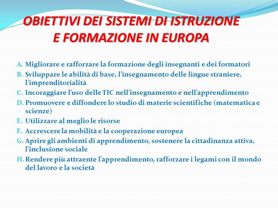 OBIETTIVI DEI SISTEMI DI ISTRUZIONE E FORMAZIONE IN EUROPA