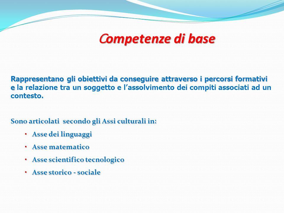 Competenze di base
