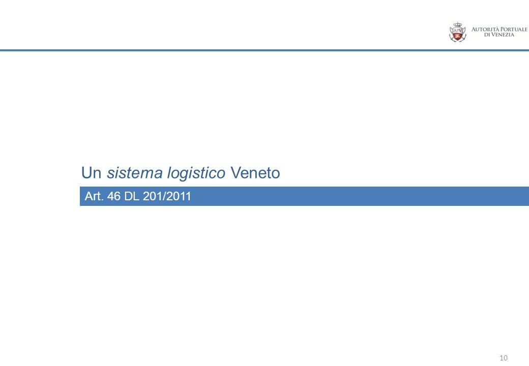 Un sistema logistico Veneto