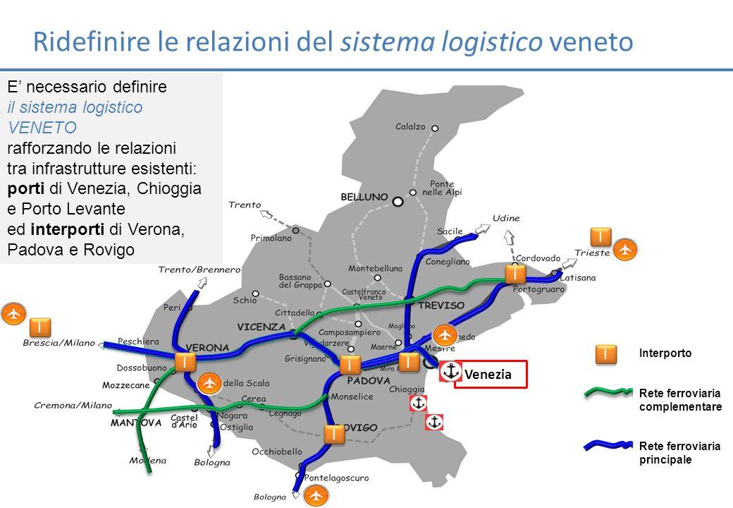 Ridefinire le relazioni del sistema logistico veneto