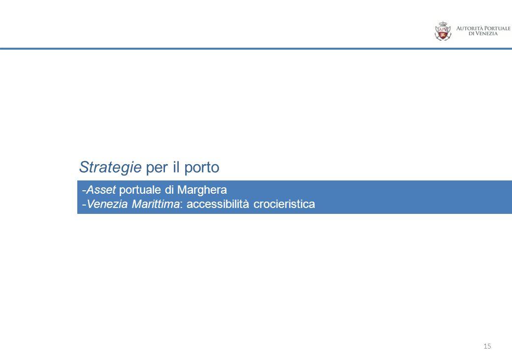 Strategie per il porto Asset portuale di Marghera