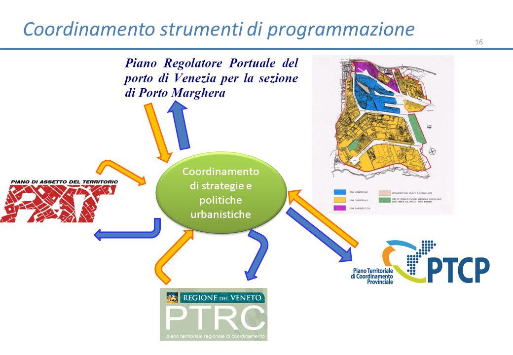 Coordinamento di strategie e politiche urbanistiche