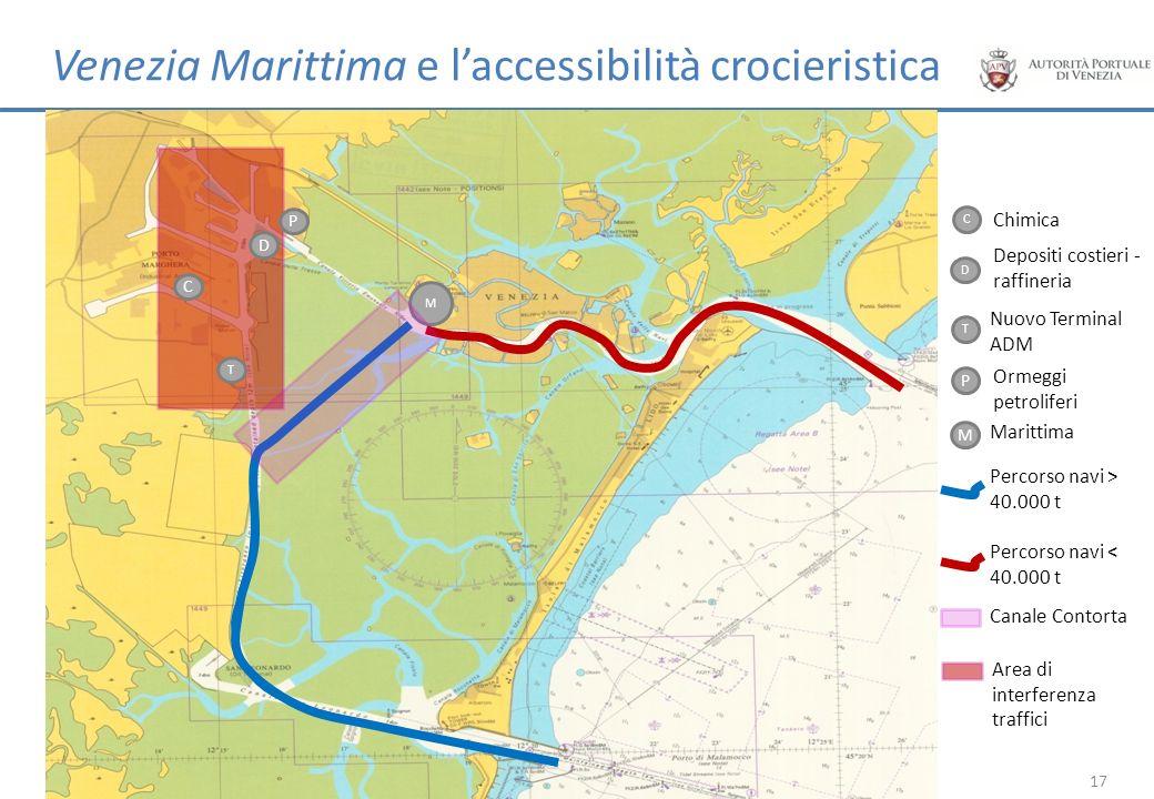 Venezia Marittima e l'accessibilità crocieristica