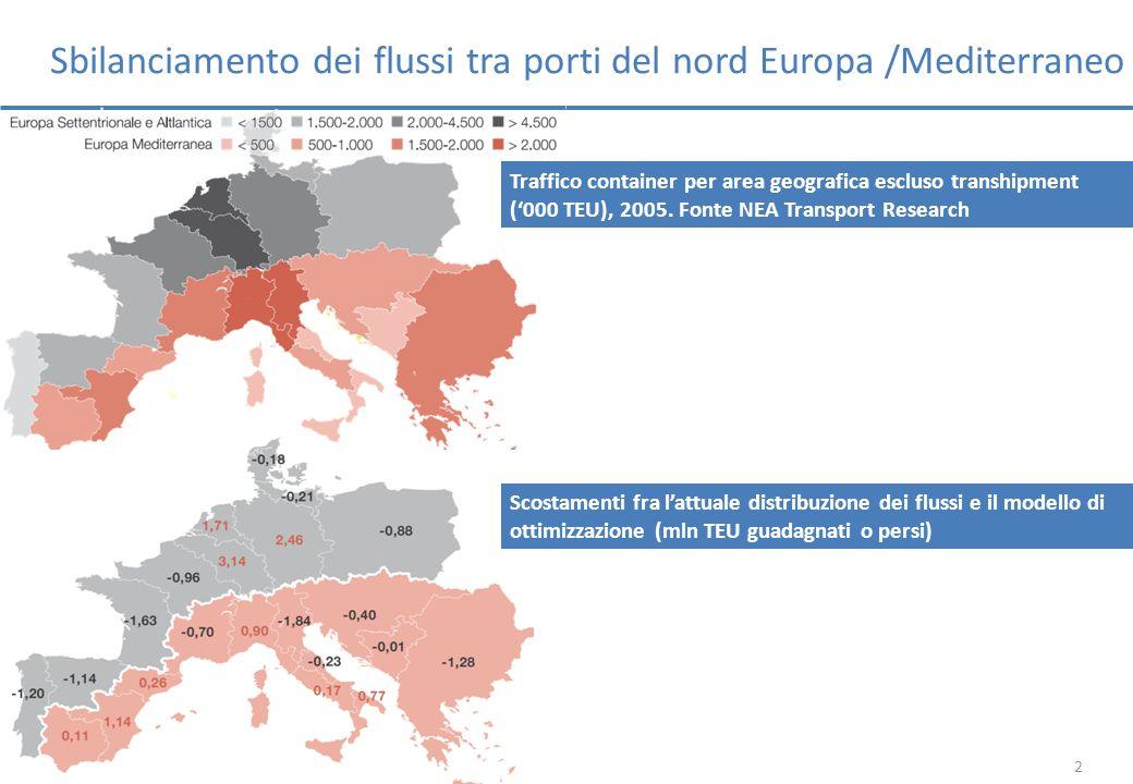 Sbilanciamento dei flussi tra porti del nord Europa /Mediterraneo