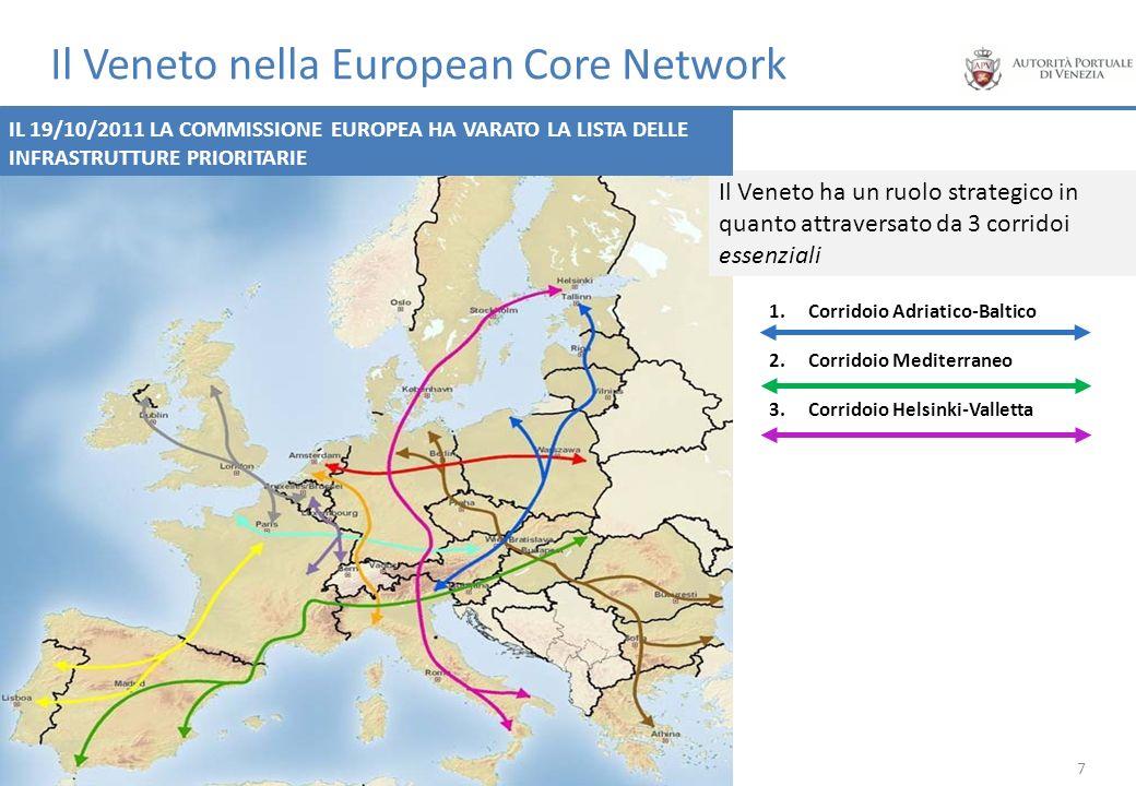 Il Veneto nella European Core Network