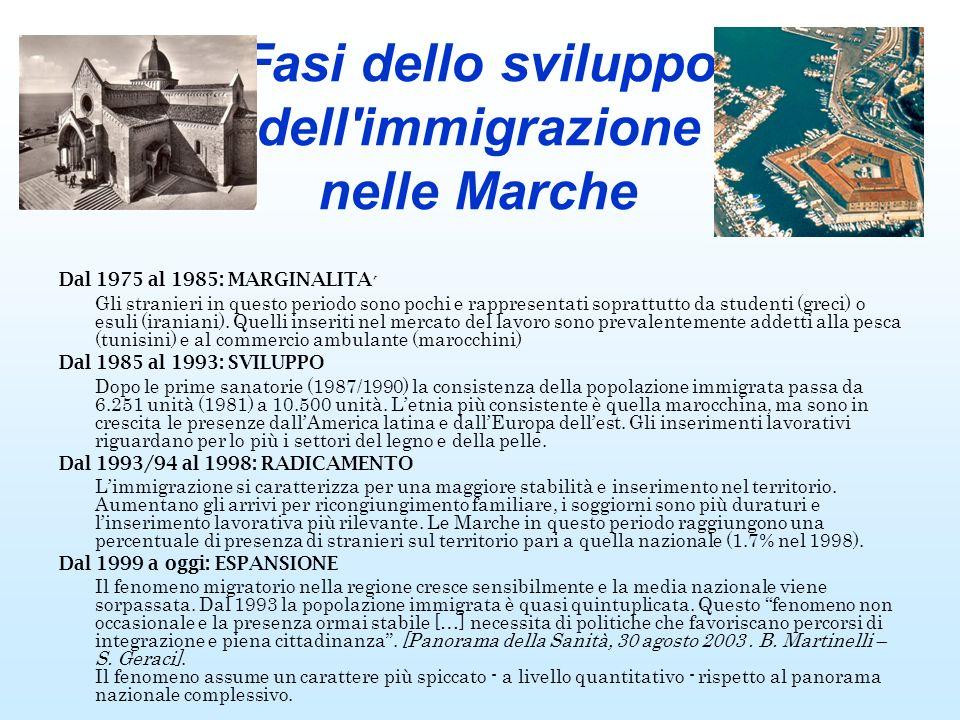 Fasi dello sviluppo dell immigrazione nelle Marche