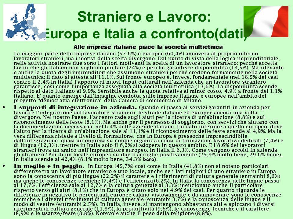 Straniero e Lavoro: Europa e Italia a confronto(dati)