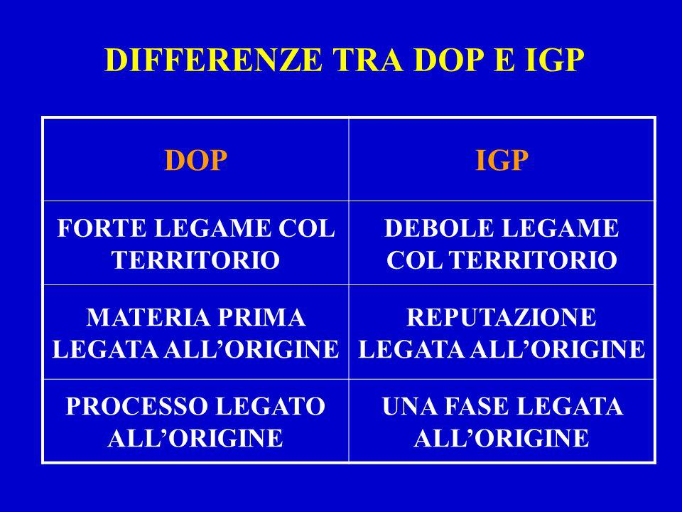 DIFFERENZE TRA DOP E IGP