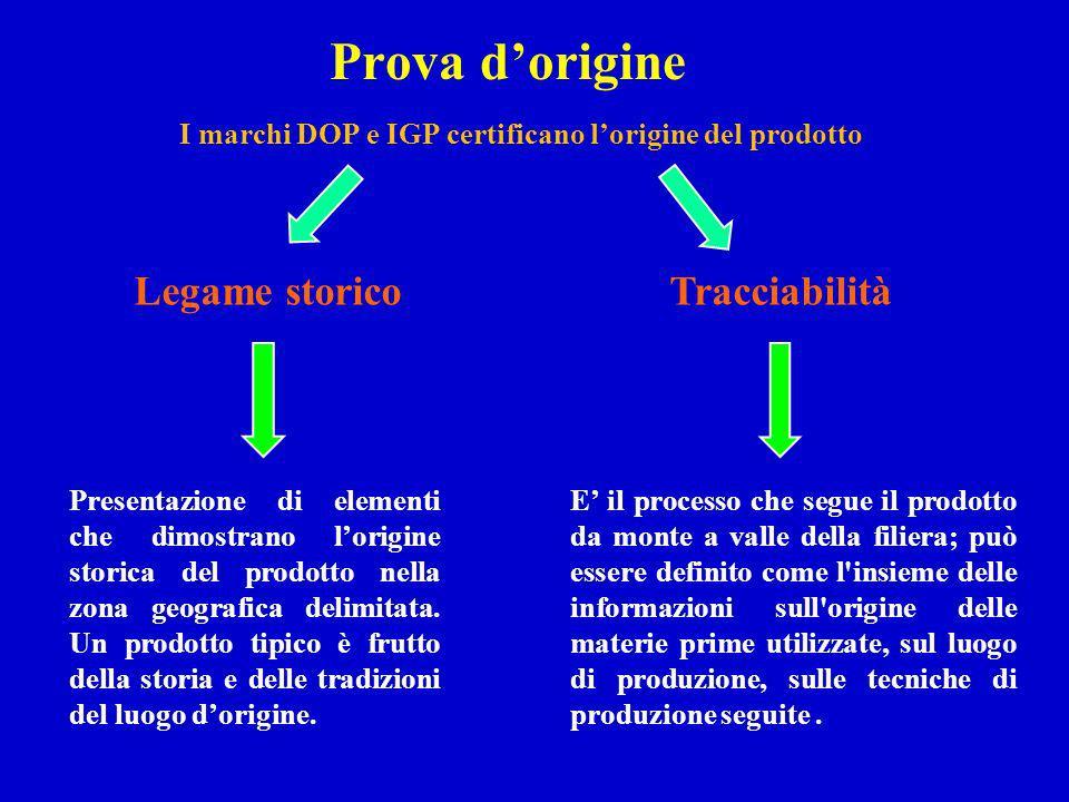 Prova d'origine I marchi DOP e IGP certificano l'origine del prodotto