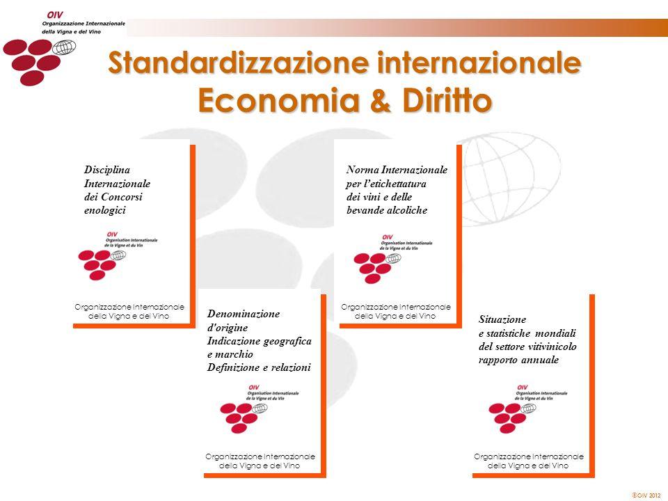 Standardizzazione internazionale Economia & Diritto