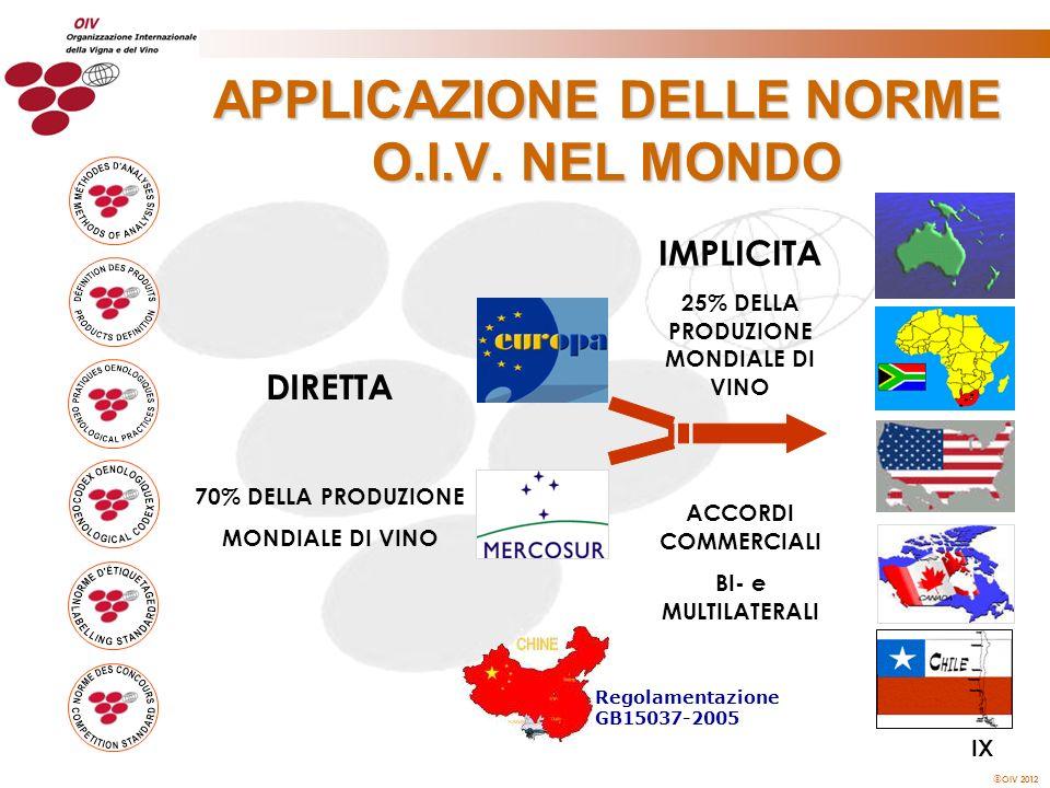 APPLICAZIONE DELLE NORME O.I.V. NEL MONDO