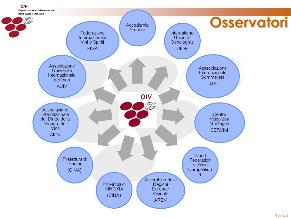Osservatori Accademia Amorim International Union of Oenologists UIOE