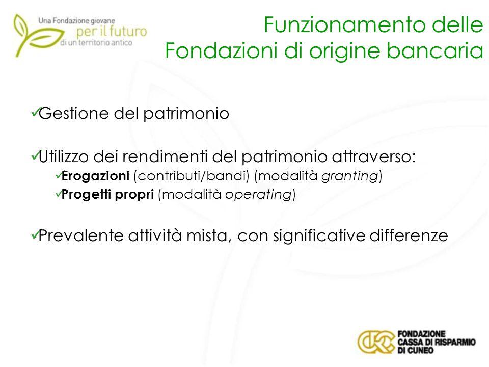 Fondazioni di origine bancaria