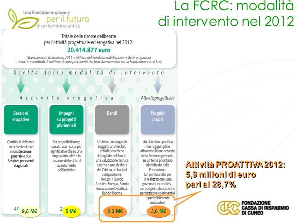 La FCRC: modalità di intervento nel 2012