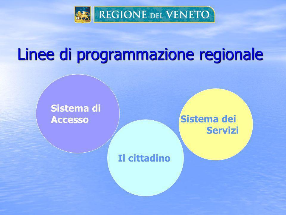 Linee di programmazione regionale
