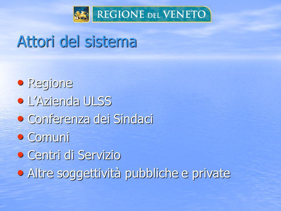 Attori del sistema Regione L'Azienda ULSS Conferenza dei Sindaci