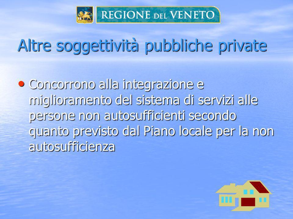 Altre soggettività pubbliche private