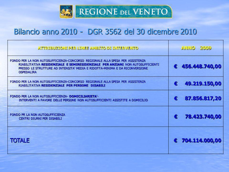 Bilancio anno 2010 - DGR 3562 del 30 dicembre 2010