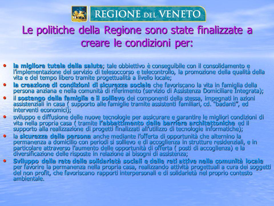Le politiche della Regione sono state finalizzate a creare le condizioni per: