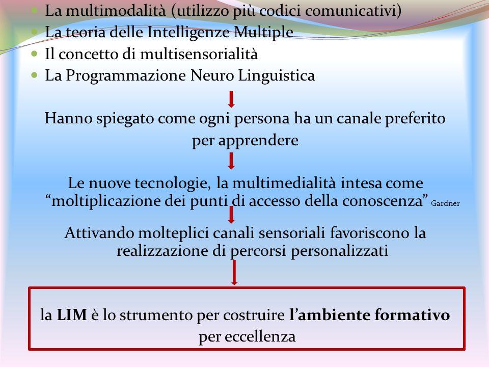 La multimodalità (utilizzo più codici comunicativi)