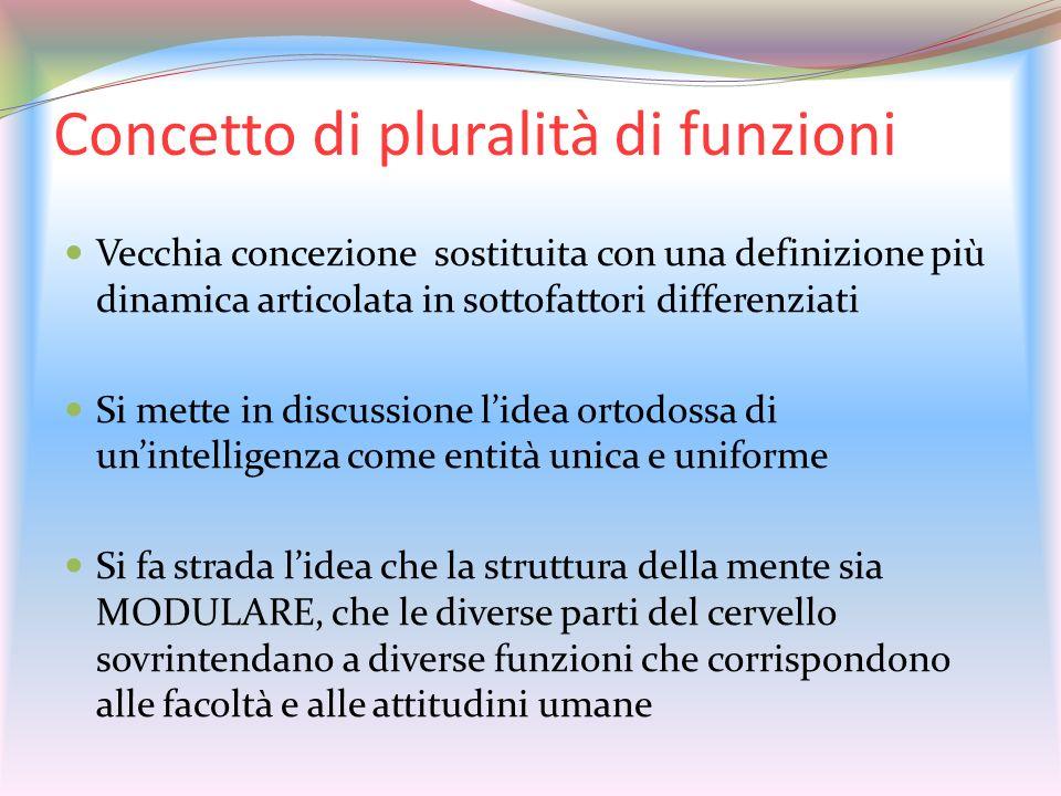 Concetto di pluralità di funzioni