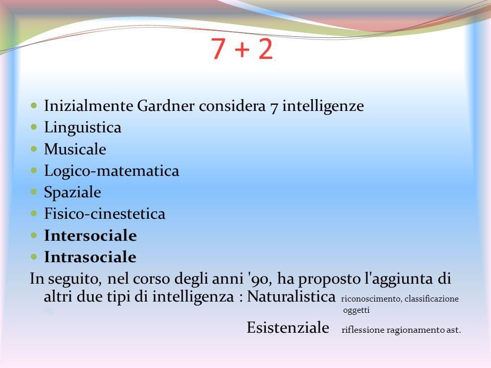 7 + 2 Inizialmente Gardner considera 7 intelligenze Linguistica