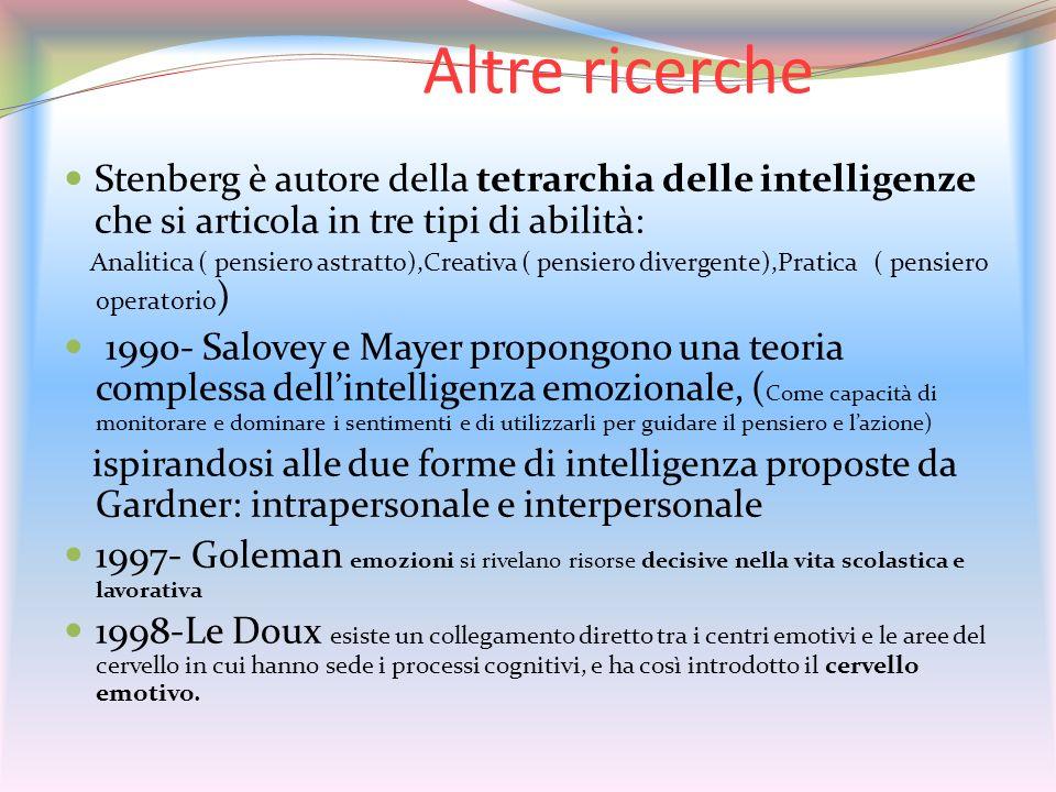 Altre ricerche Stenberg è autore della tetrarchia delle intelligenze che si articola in tre tipi di abilità: