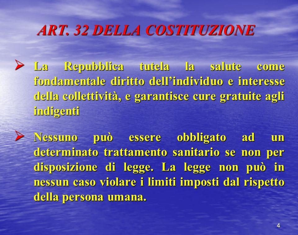 ART. 33 CODICE DEONTOLOGIA MEDICA