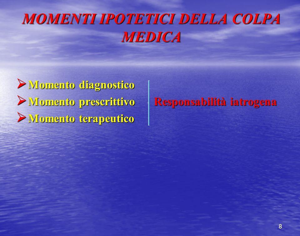TRASCRIZIONE DI PRESCRIZIONE MEDICA