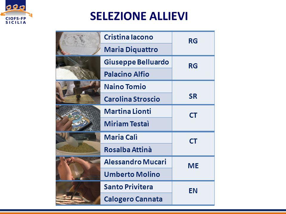 SELEZIONE ALLIEVI Cristina Iacono RG Maria Diquattro