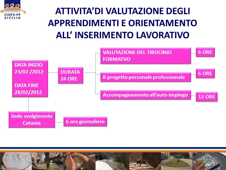 ATTIVITA'DI VALUTAZIONE DEGLI APPRENDIMENTI E ORIENTAMENTO