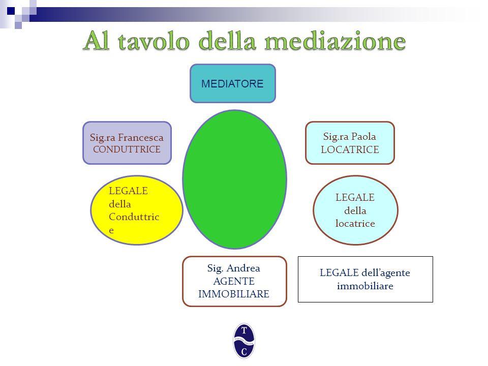 Al tavolo della mediazione