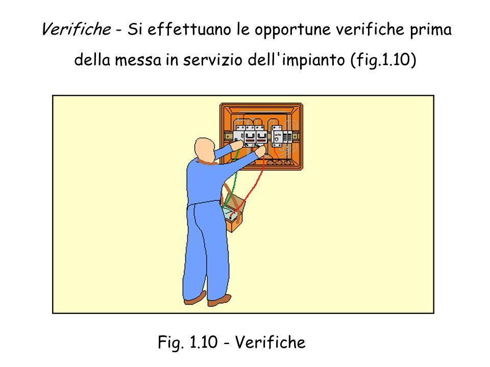 Verifiche - Si effettuano le opportune verifiche prima della messa in servizio dell impianto (fig.1.10)