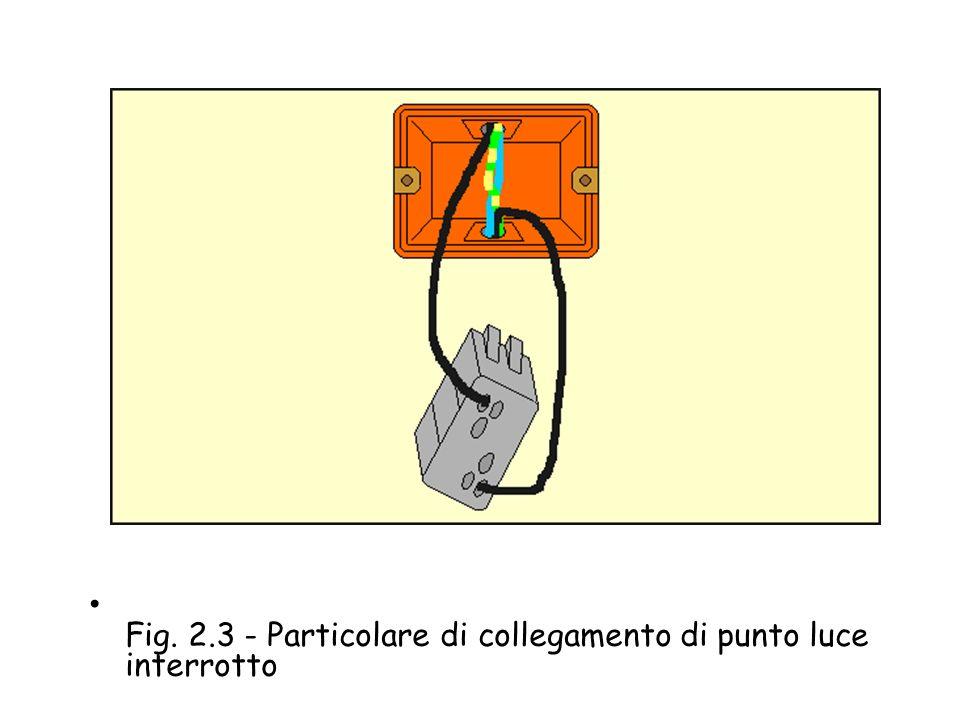Fig. 2.3 - Particolare di collegamento di punto luce interrotto