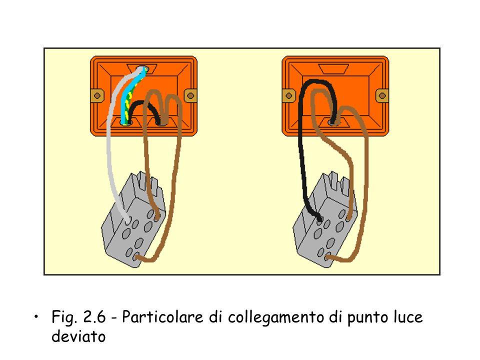 Fig. 2.6 - Particolare di collegamento di punto luce deviato