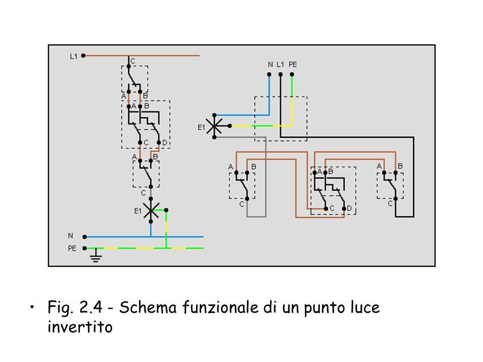 Schema Elettrico Di Un Deviatore : Guida pratica all impianto elettrico nell appartamento