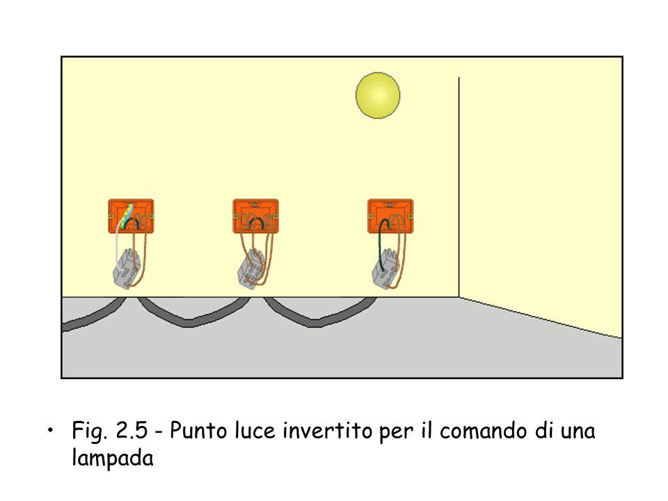 Fig. 2.5 - Punto luce invertito per il comando di una lampada