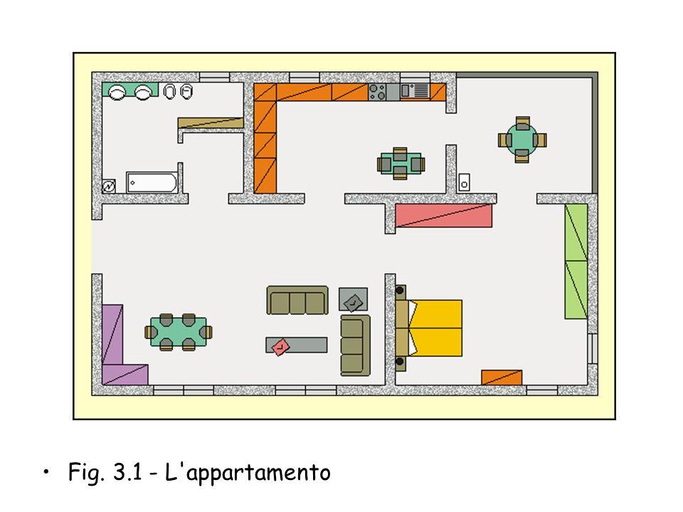 Fig. 3.1 - L appartamento