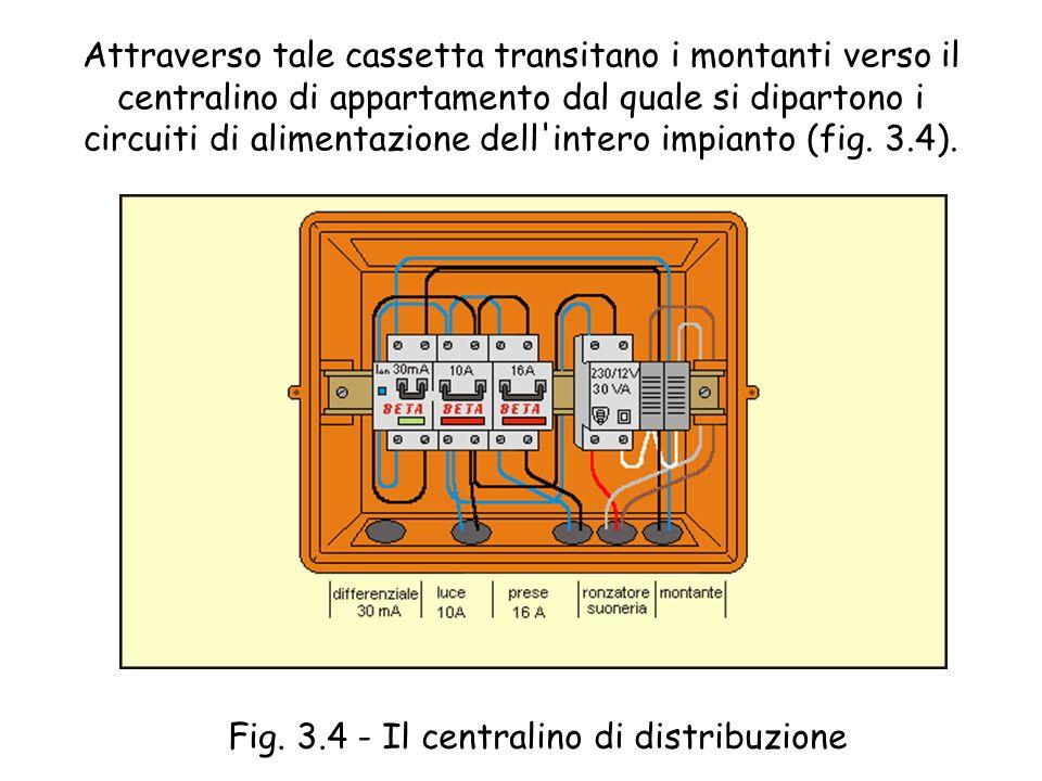 Attraverso tale cassetta transitano i montanti verso il centralino di appartamento dal quale si dipartono i circuiti di alimentazione dell intero impianto (fig. 3.4).