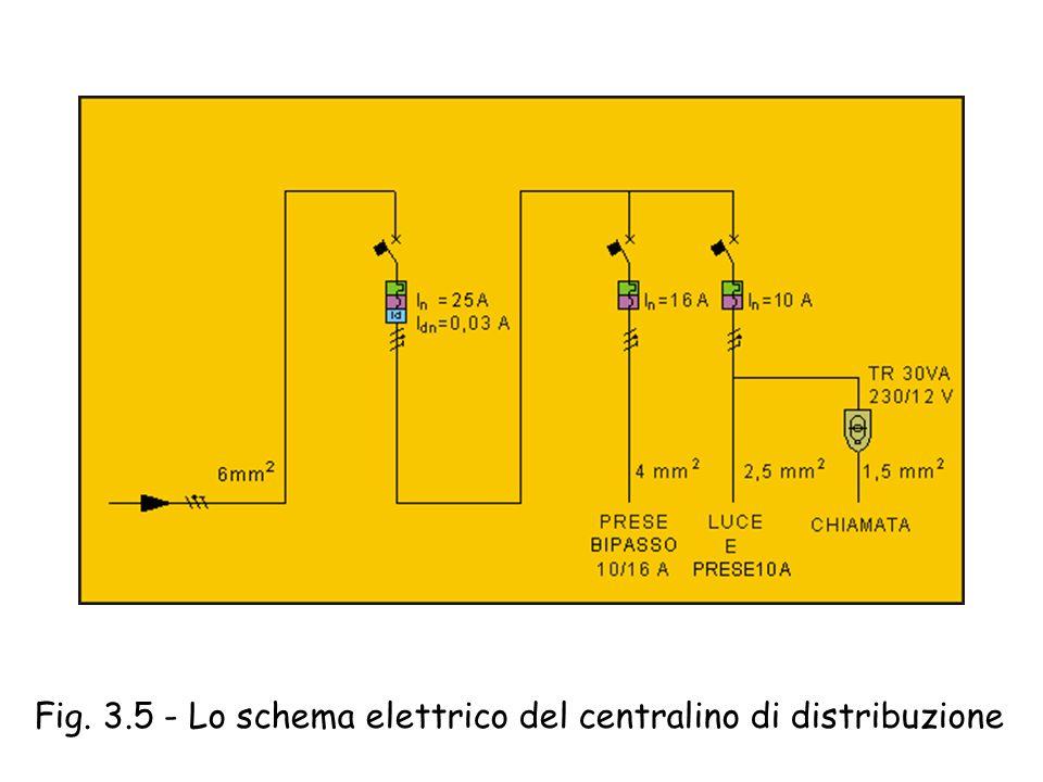 Schema Elettrico Per Un Appartamento : Schema elettrico per un campanello