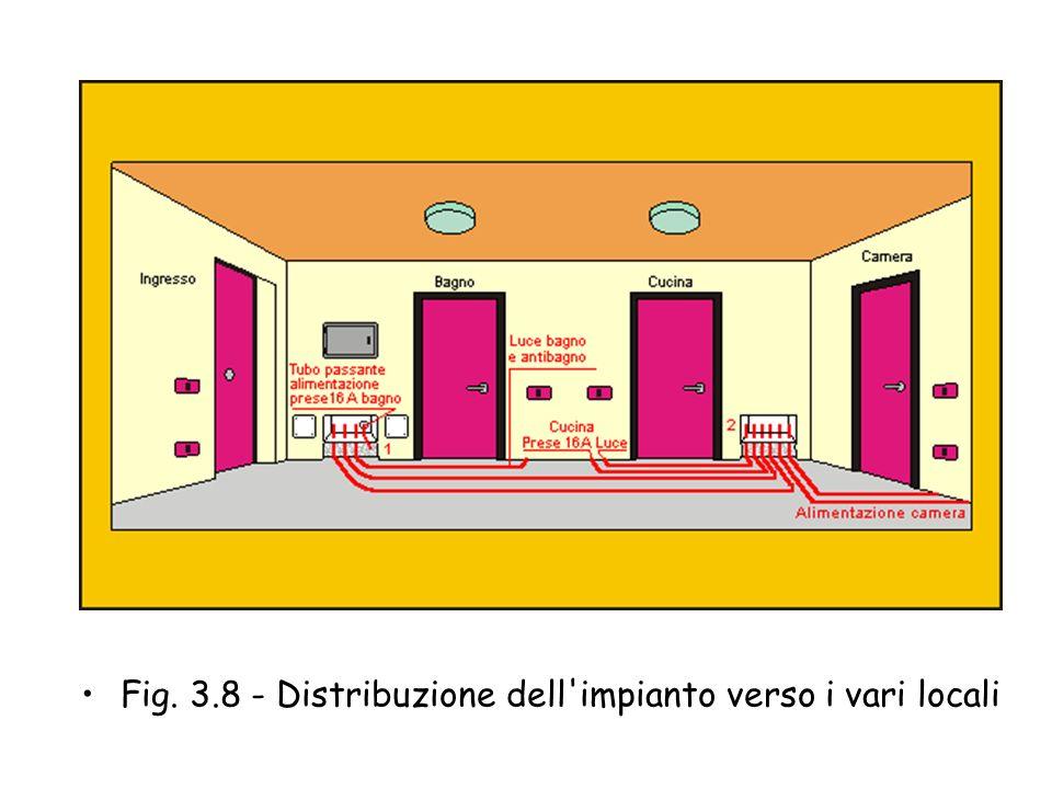 Fig. 3.8 - Distribuzione dell impianto verso i vari locali