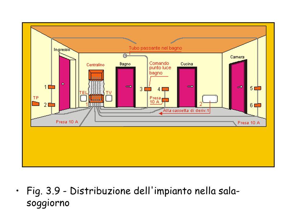 Fig. 3.9 - Distribuzione dell impianto nella sala-soggiorno
