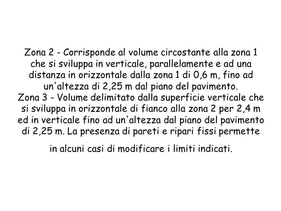 Zona 2 - Corrisponde al volume circostante alla zona 1 che si sviluppa in verticale, parallelamente e ad una distanza in orizzontale dalla zona 1 di 0,6 m, fino ad un altezza di 2,25 m dal piano del pavimento.