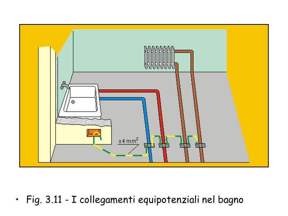 Fig. 3.11 - I collegamenti equipotenziali nel bagno